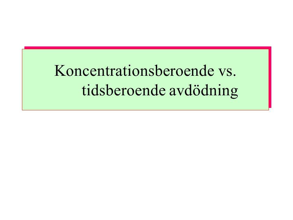 Koncentrationsberoende vs. tidsberoende avdödning