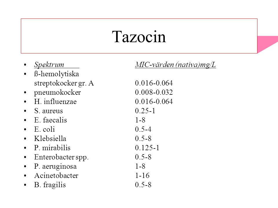 Tazocin Spektrum MIC-värden (nativa)mg/L ß-hemolytiska