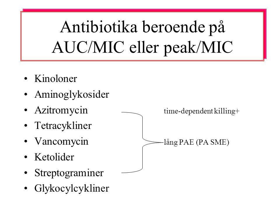 Antibiotika beroende på AUC/MIC eller peak/MIC