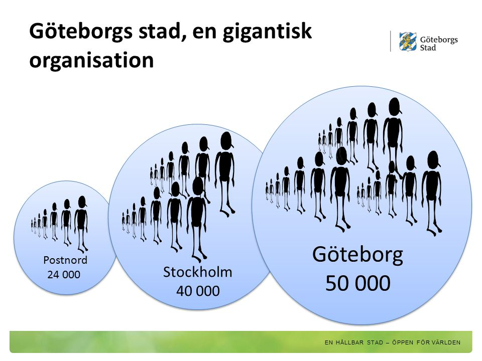 Göteborgs stad, en gigantisk organisation