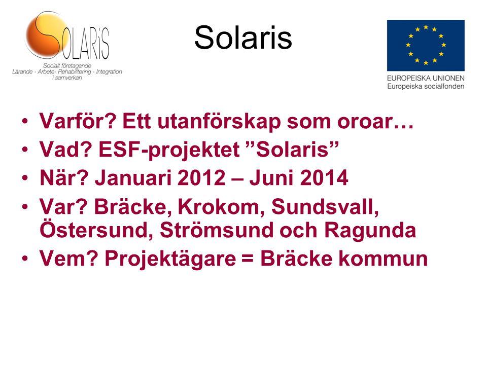 Solaris Varför Ett utanförskap som oroar…