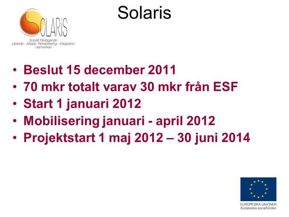 Solaris Beslut 15 december 2011 70 mkr totalt varav 30 mkr från ESF