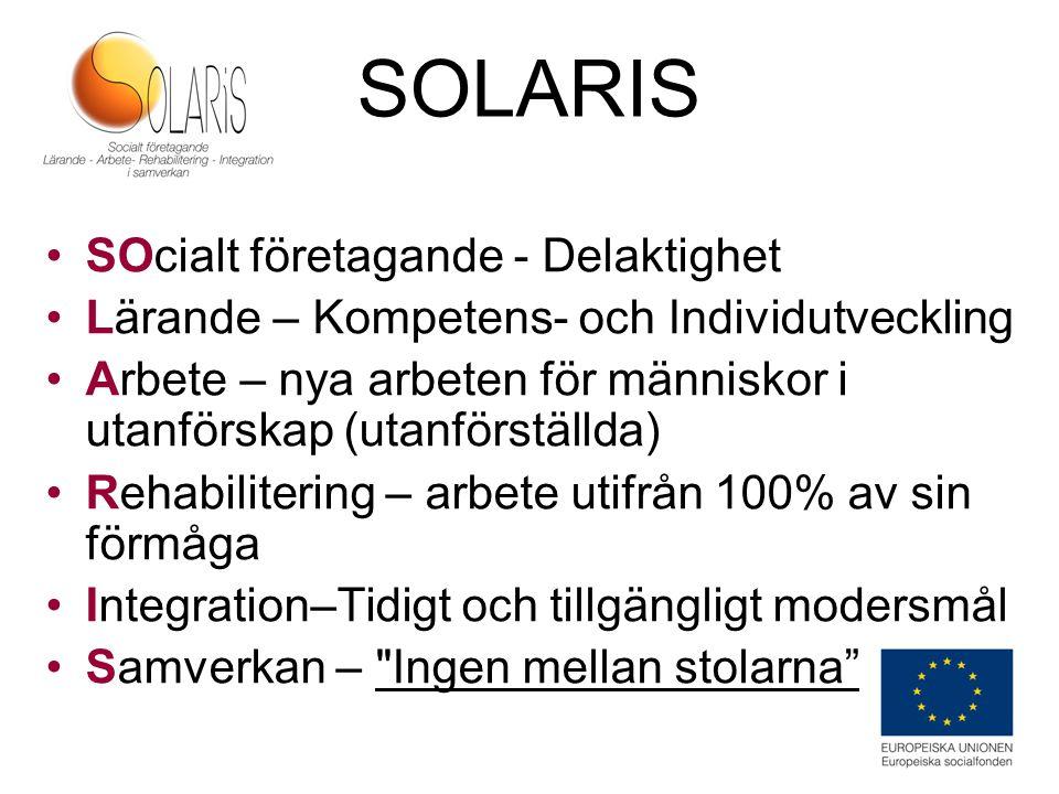 SOLARIS SOcialt företagande - Delaktighet