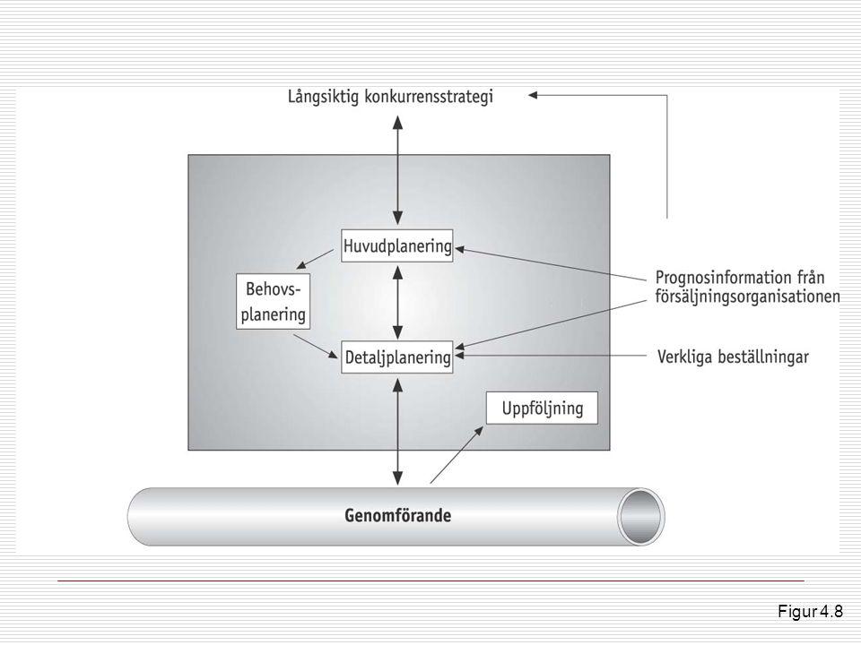 En generell planeringsmodell