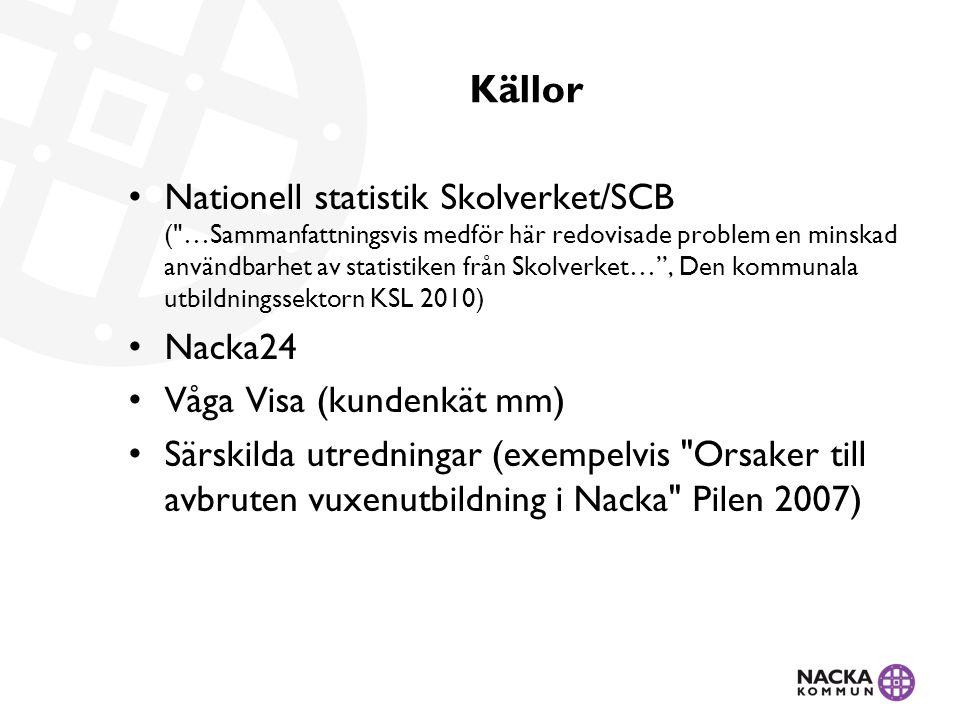 nacka24