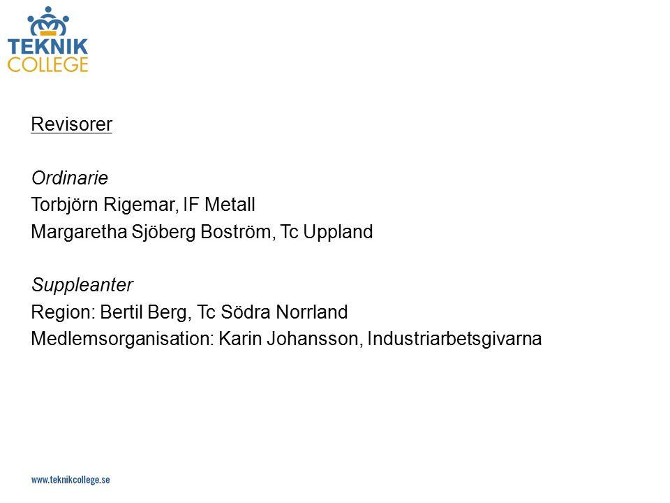 Revisorer Ordinarie Torbjörn Rigemar, IF Metall Margaretha Sjöberg Boström, Tc Uppland Suppleanter Region: Bertil Berg, Tc Södra Norrland Medlemsorganisation: Karin Johansson, Industriarbetsgivarna
