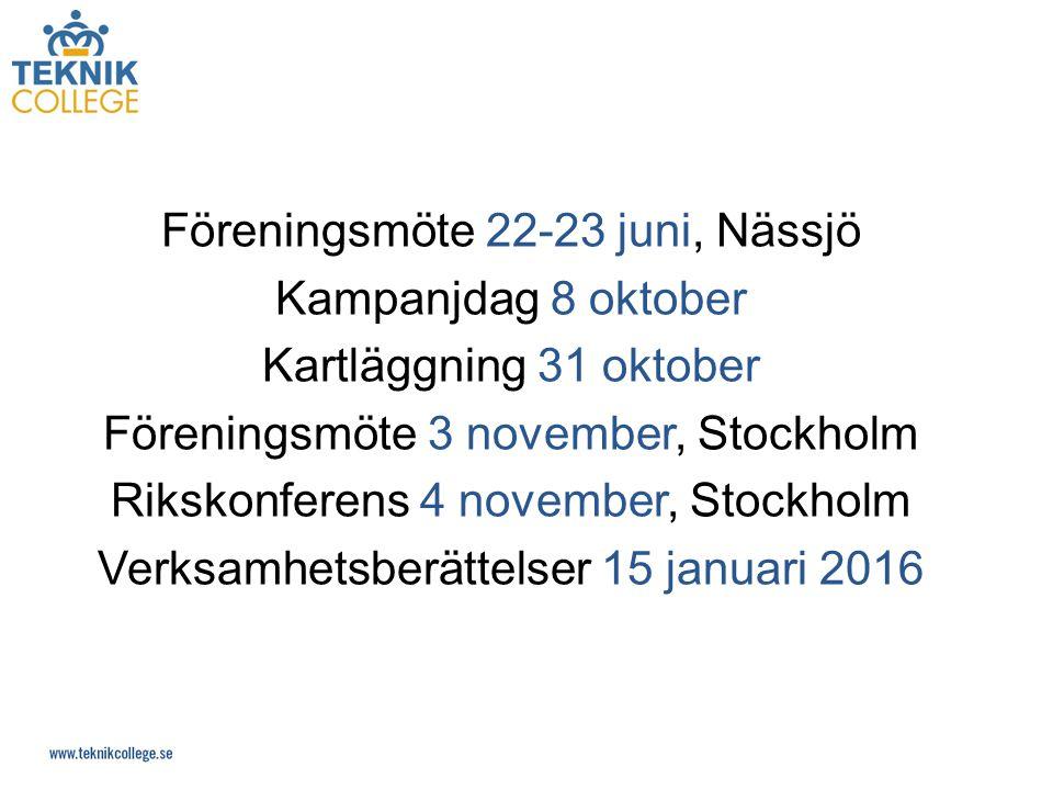 Föreningsmöte 22-23 juni, Nässjö Kampanjdag 8 oktober Kartläggning 31 oktober Föreningsmöte 3 november, Stockholm Rikskonferens 4 november, Stockholm Verksamhetsberättelser 15 januari 2016