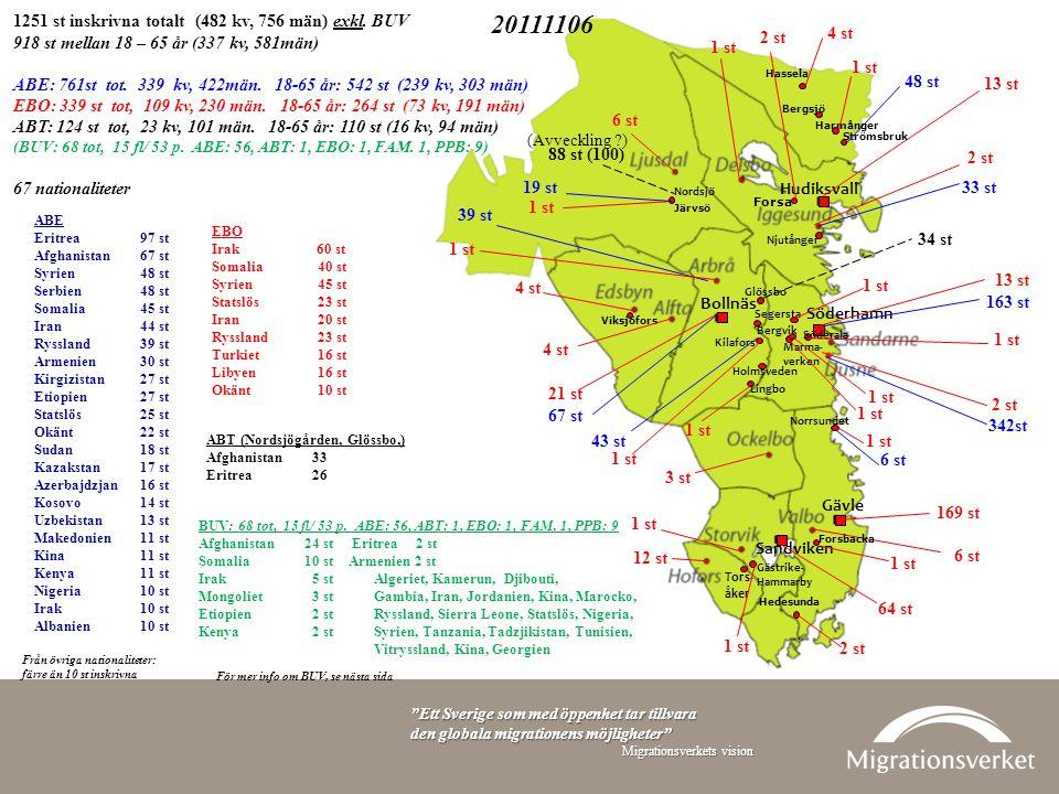20111106 1251 st inskrivna totalt (482 kv, 756 män) exkl. BUV