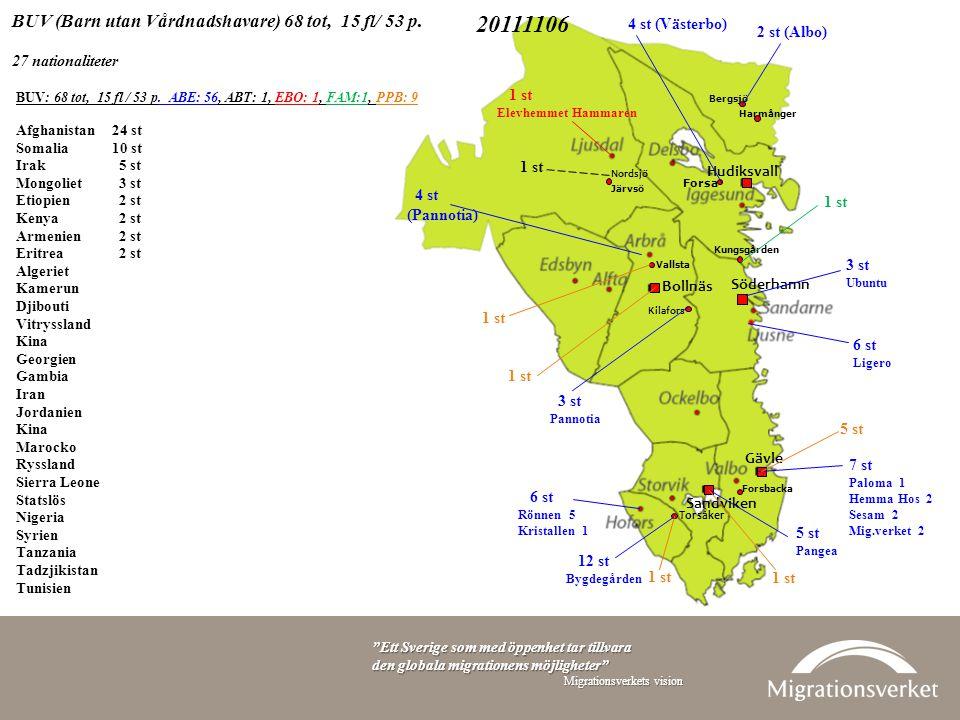 20111106 BUV (Barn utan Vårdnadshavare) 68 tot, 15 fl/ 53 p.