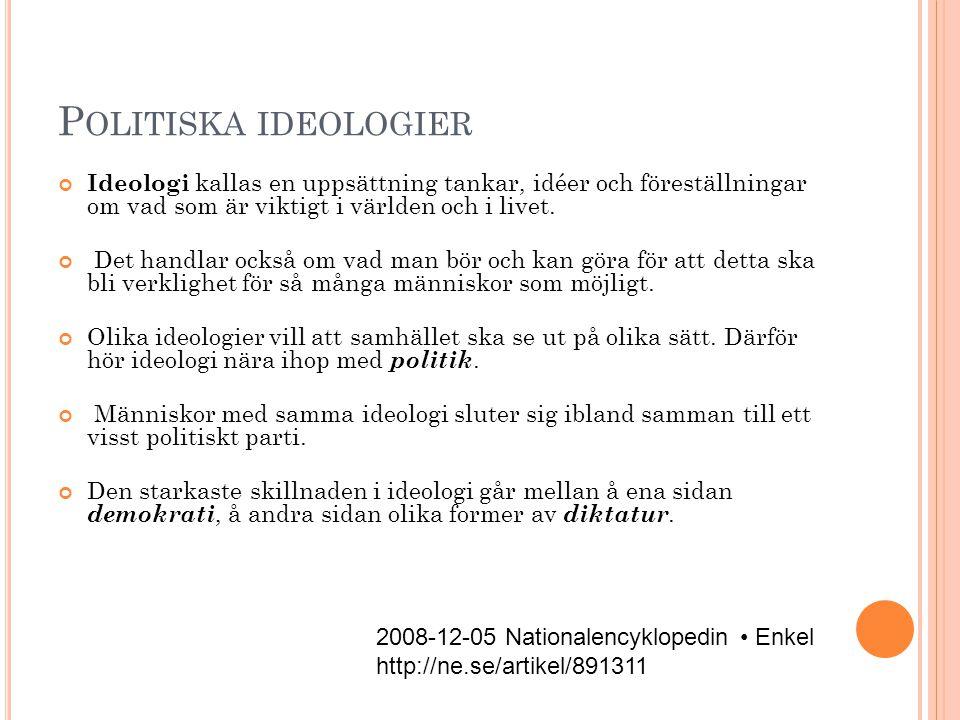 Politiska ideologier Ideologi kallas en uppsättning tankar, idéer och föreställningar om vad som är viktigt i världen och i livet.