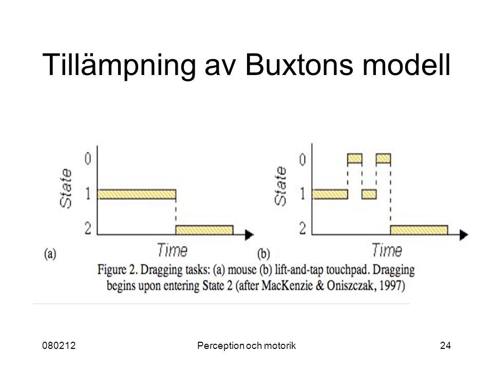 Tillämpning av Buxtons modell