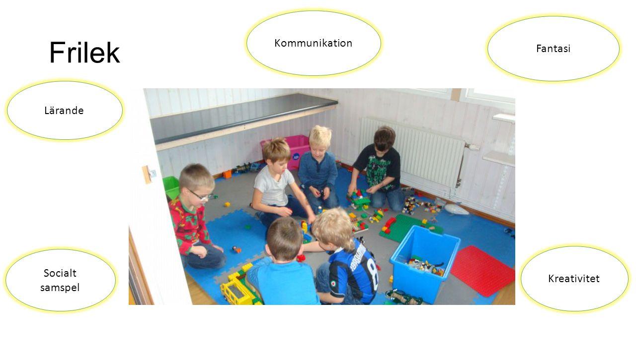 Kommunikation Fantasi Frilek Lärande Socialt samspel Kreativitet