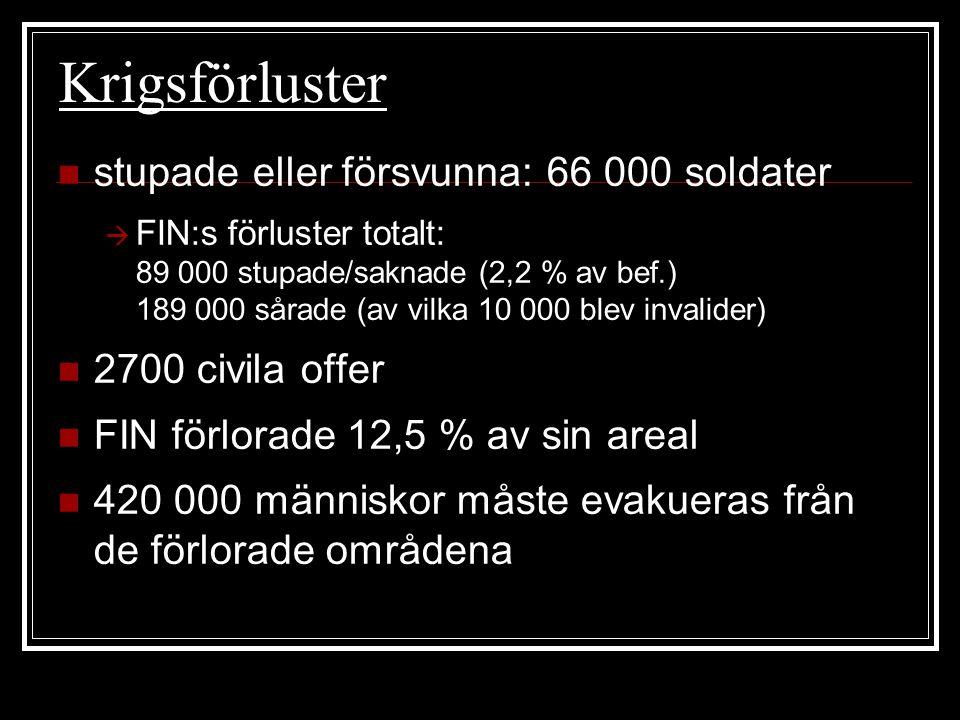 Krigsförluster stupade eller försvunna: 66 000 soldater