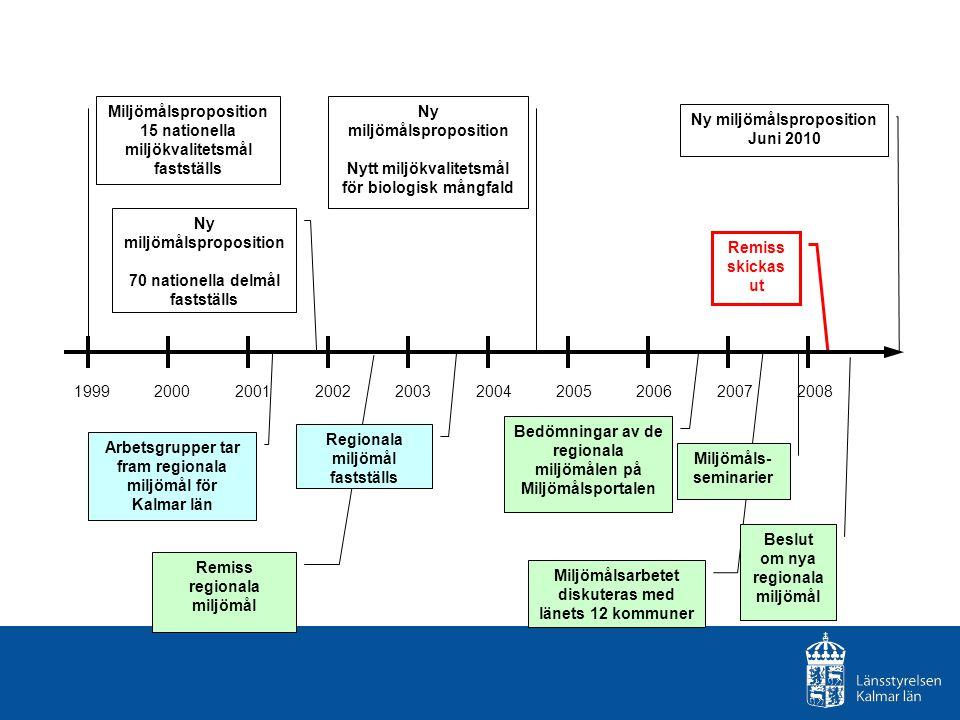 Miljömålsproposition 15 nationella miljökvalitetsmål fastställs