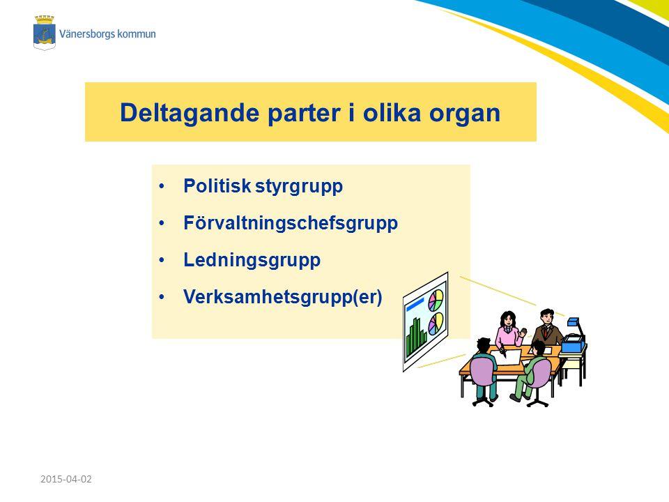 Deltagande parter i olika organ