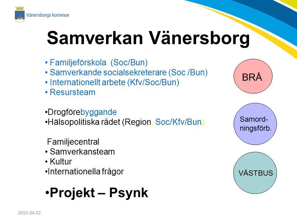 Samverkan Vänersborg Projekt – Psynk BRÅ Familjeförskola (Soc/Bun)