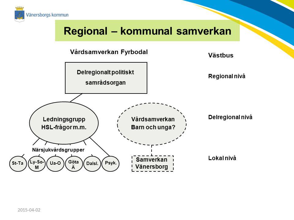 Regional – kommunal samverkan