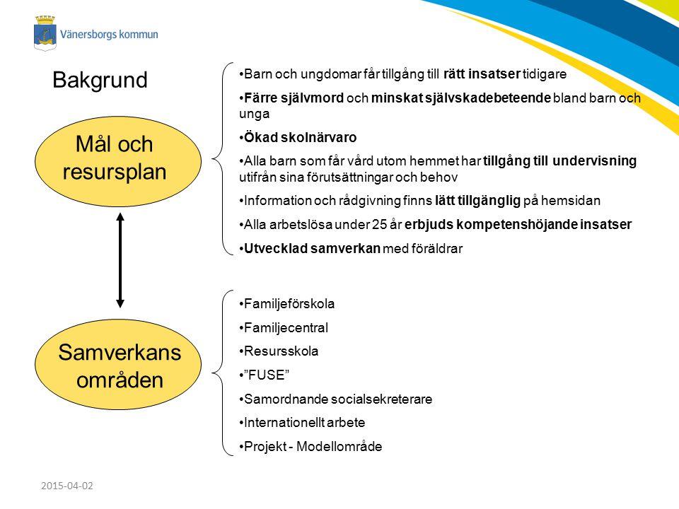 Bakgrund Mål och resursplan Samverkansområden