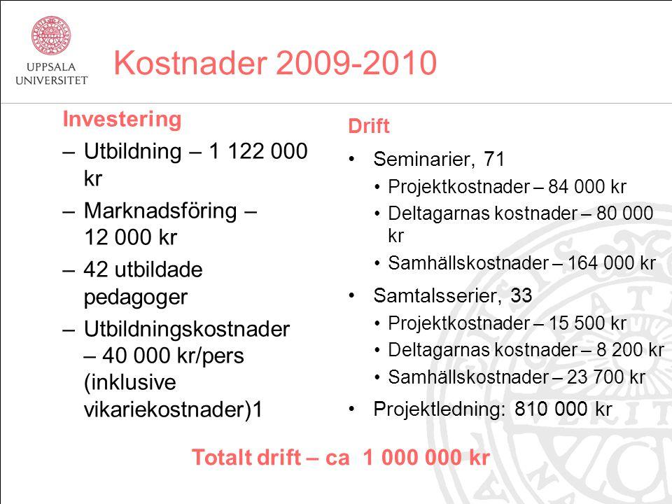 Kostnader 2009-2010 Investering Utbildning – 1 122 000 kr