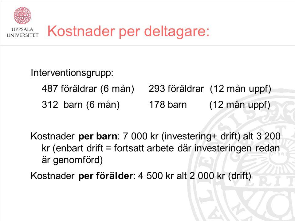 Kostnader per deltagare: