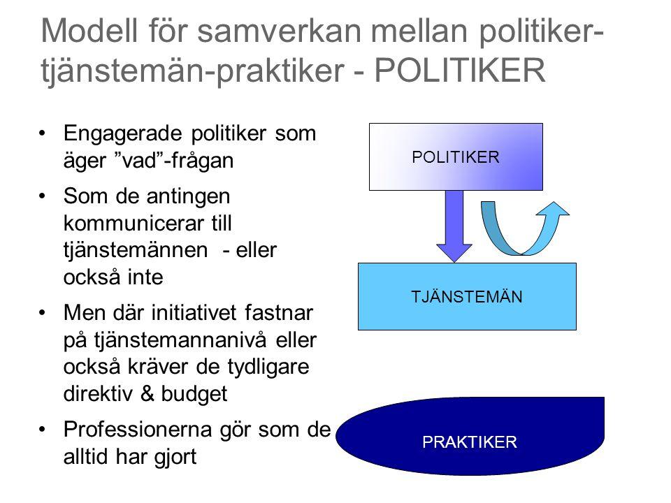Modell för samverkan mellan politiker-tjänstemän-praktiker - POLITIKER