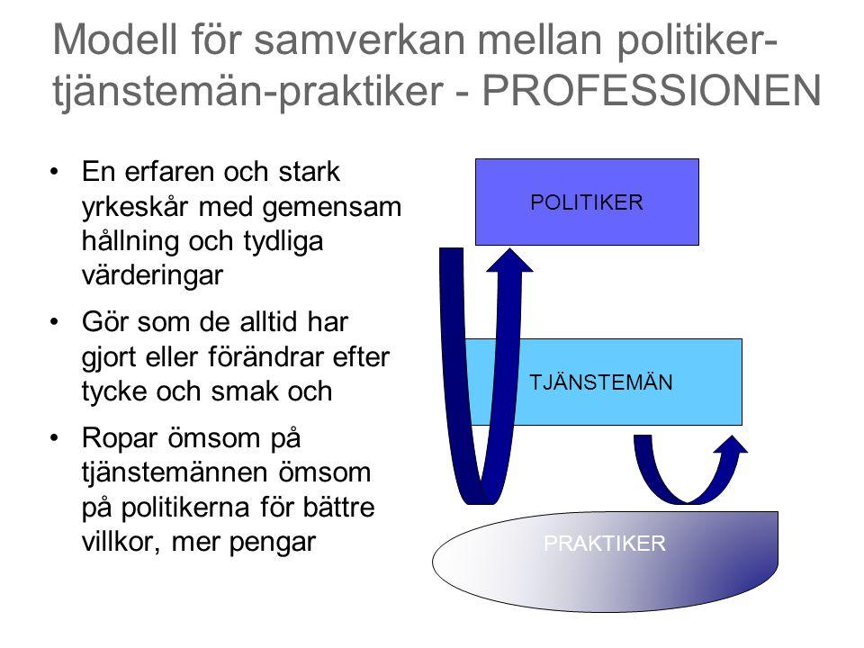 Modell för samverkan mellan politiker-tjänstemän-praktiker - PROFESSIONEN
