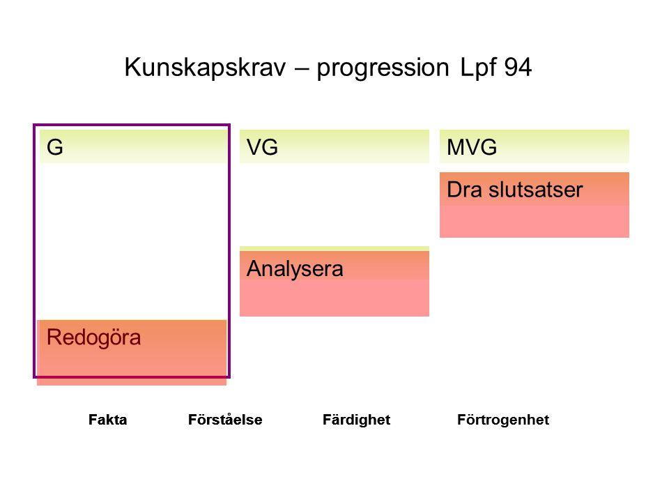 Kunskapskrav – progression Lpf 94