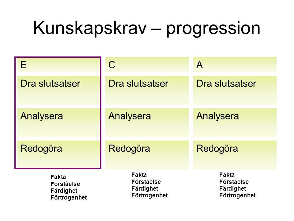Kunskapskrav – progression