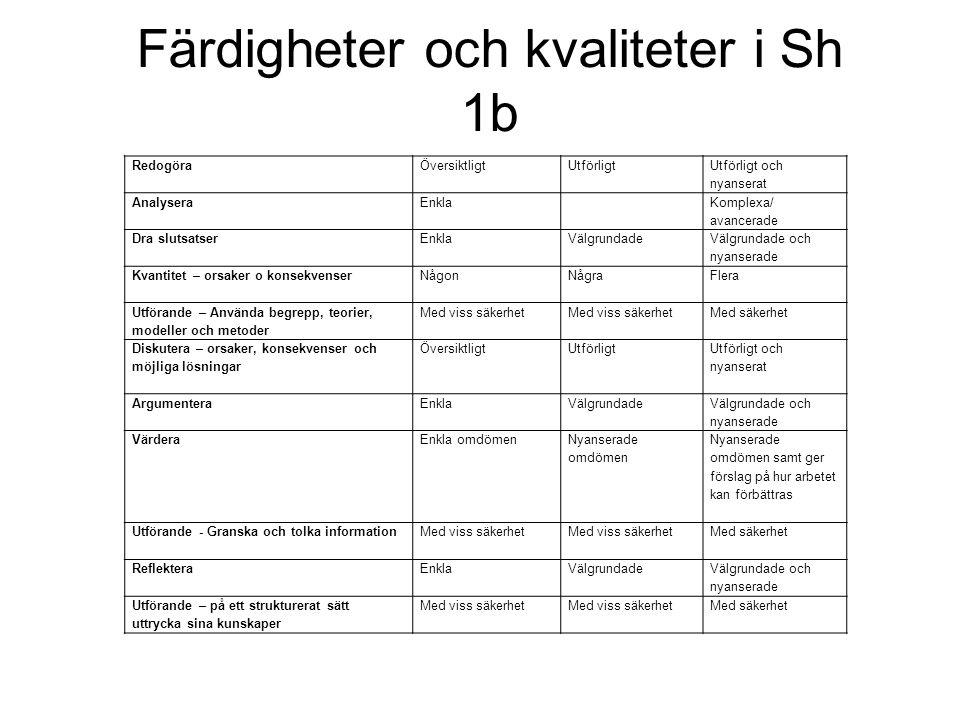 Färdigheter och kvaliteter i Sh 1b