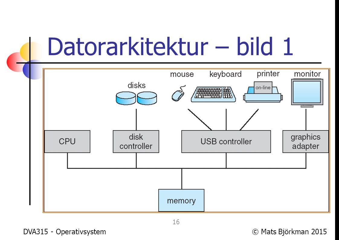 Datorarkitektur – bild 1