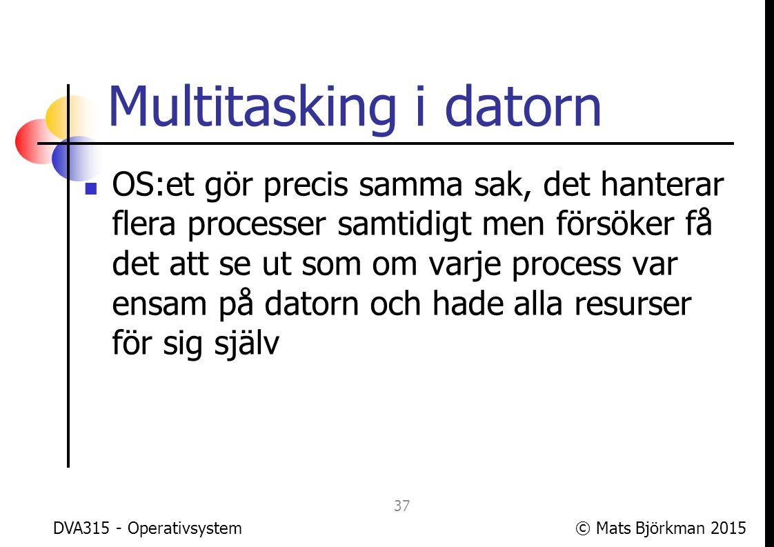 Multitasking i datorn