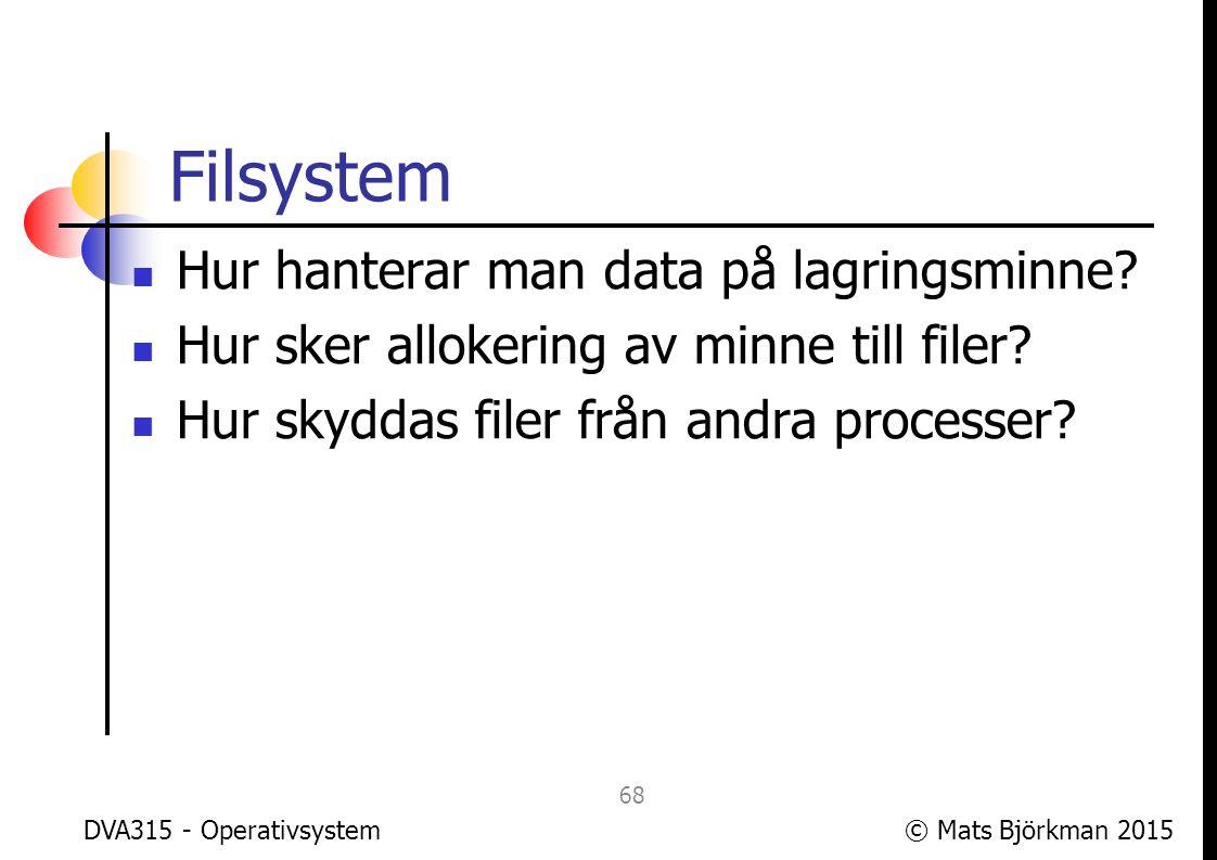 Filsystem Hur hanterar man data på lagringsminne