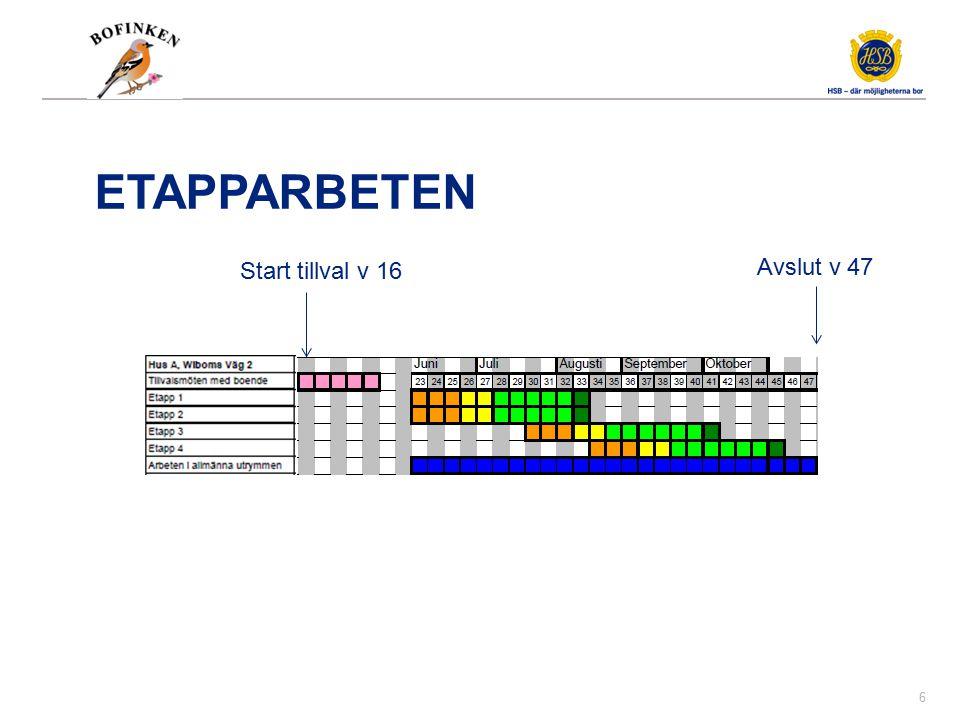 ETAPPINDELNING Etapp 3 Etapp 4 Etapp 2 Etapp 1