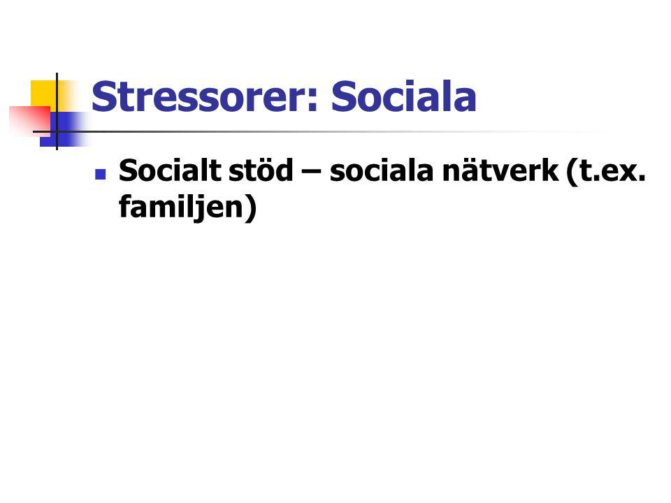 Stressorer: Sociala Socialt stöd – sociala nätverk (t.ex. familjen)