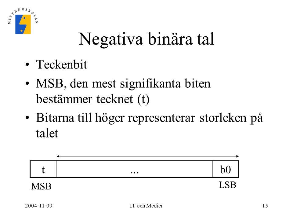 Negativa binära tal Teckenbit