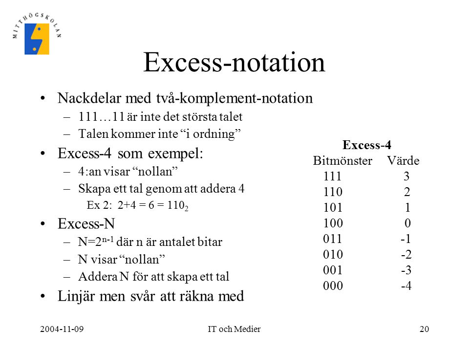 Excess-notation Nackdelar med två-komplement-notation