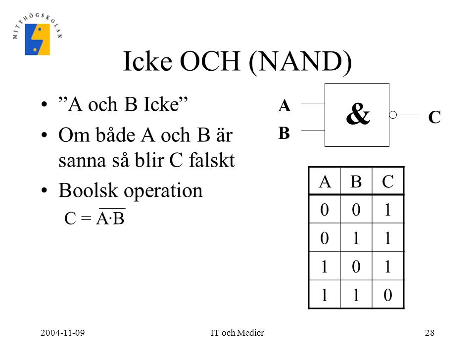 & Icke OCH (NAND) A och B Icke