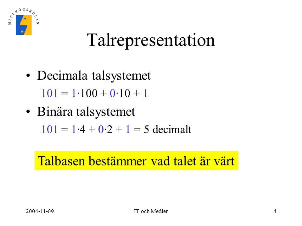 Talrepresentation Decimala talsystemet Binära talsystemet