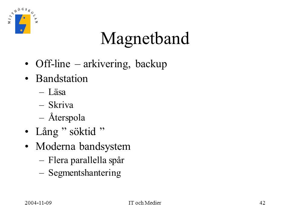 Magnetband Off-line – arkivering, backup Bandstation Lång söktid
