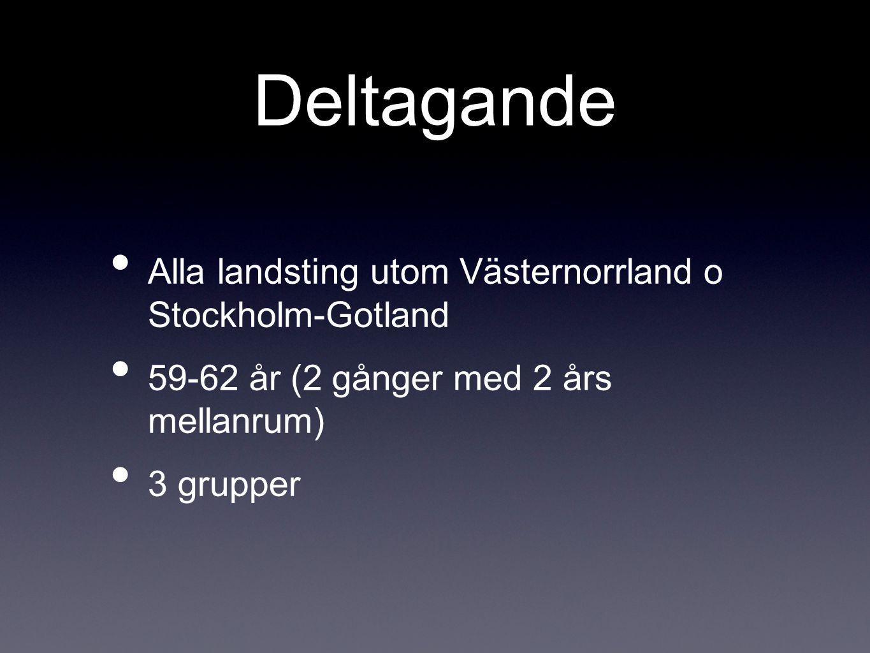 Deltagande Alla landsting utom Västernorrland o Stockholm-Gotland