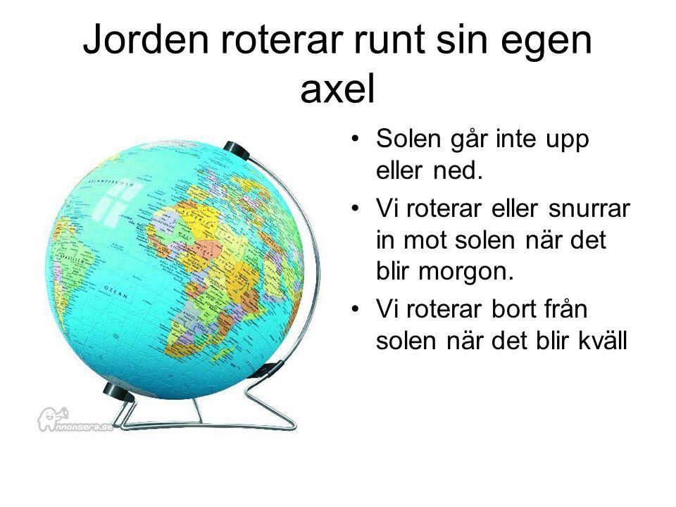 Jorden roterar runt sin egen axel