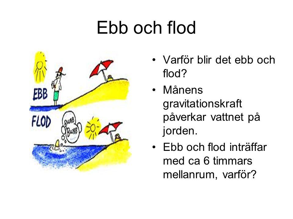 Ebb och flod Varför blir det ebb och flod