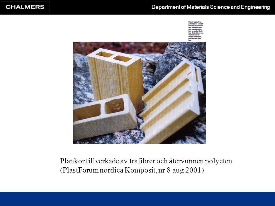 Plankor tillverkade av träfibrer och återvunnen polyeten