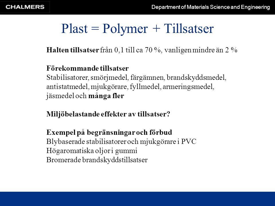 Plast = Polymer + Tillsatser