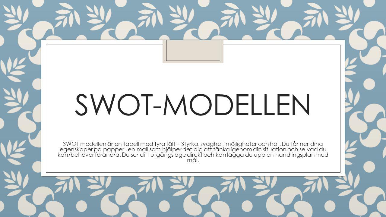 SWOT-modellen