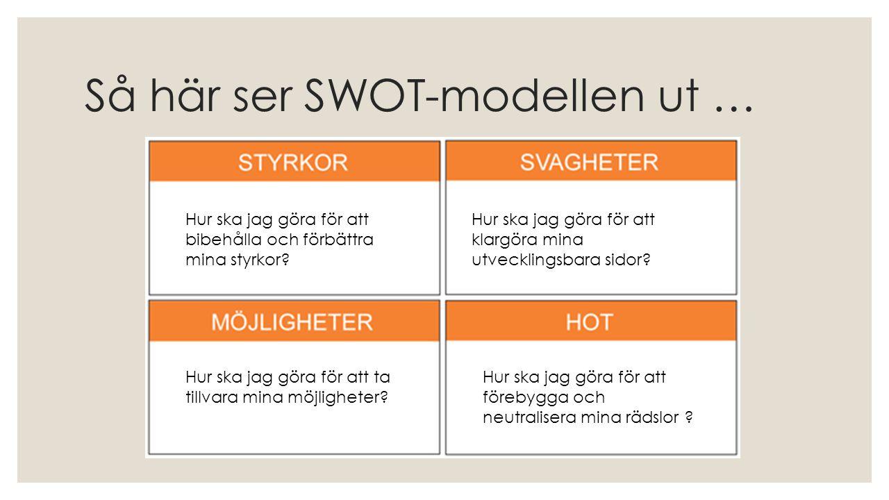 Så här ser SWOT-modellen ut …
