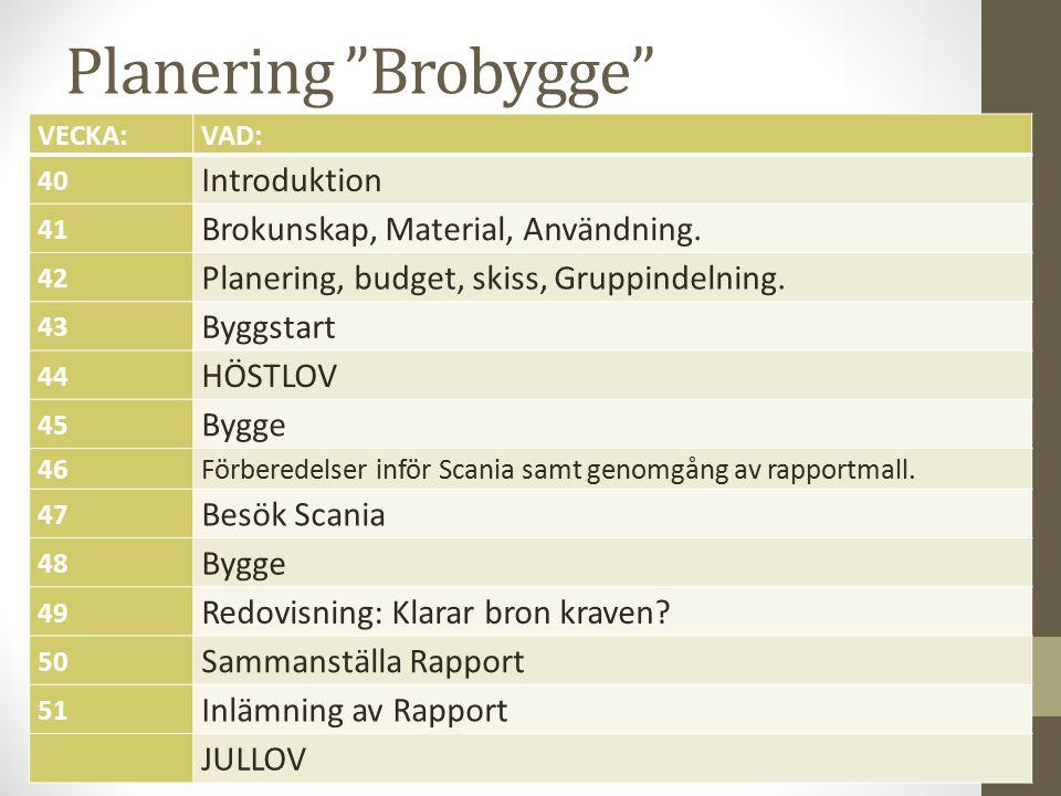 Planering Brobygge Introduktion Brokunskap, Material, Användning.