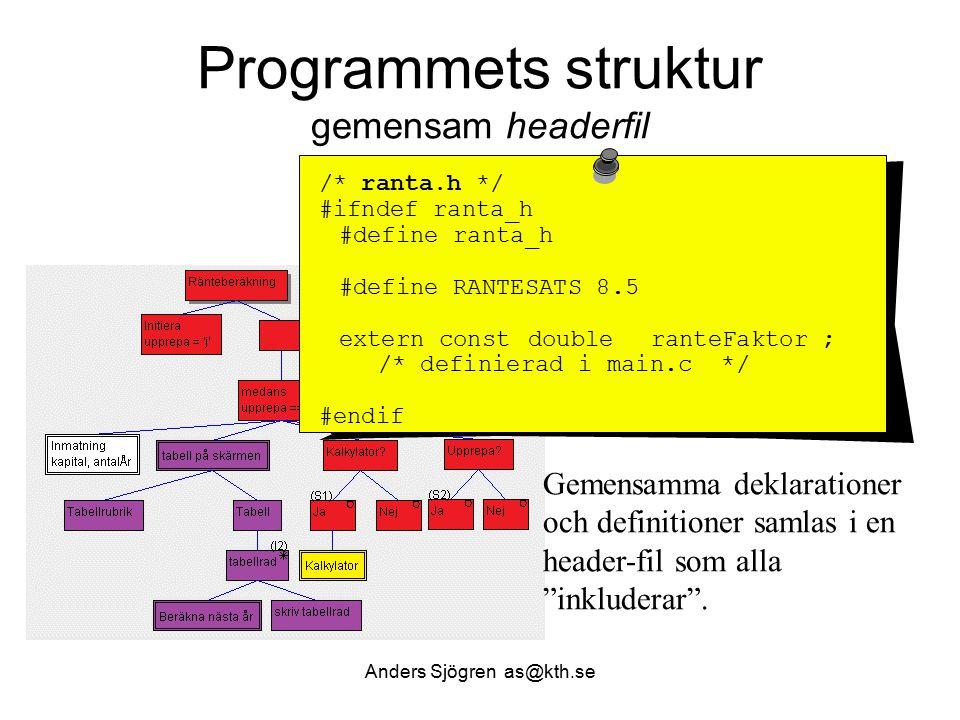 Programmets struktur gemensam headerfil
