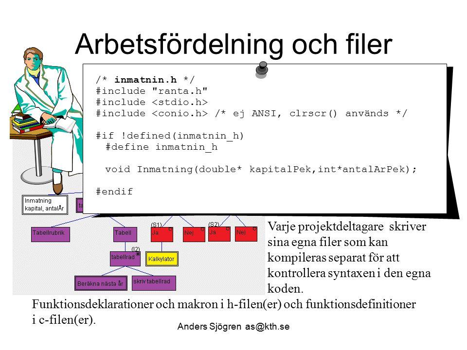Arbetsfördelning och filer