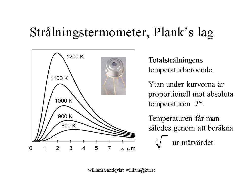 Strålningstermometer, Plank's lag
